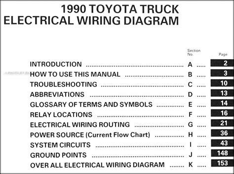 1990 toyota truck wiring diagram manual original