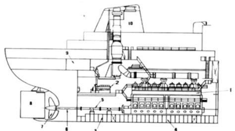 Pelumas Mesin Kapal Catatan Kuliah Bagian Bagian Kapal