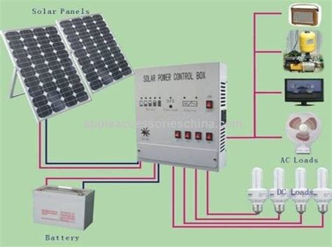 how to make a solar l at home pakistan should switch to solar energy