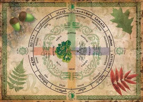 Celtic Calendar Crone Cronicles Celtic Calendar And Astrology Was Based