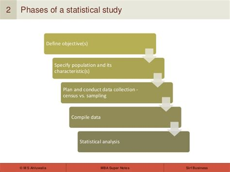 Enterprise Resource Planning Notes For Mba by Mba Notes Statistics Introduction To Statistics