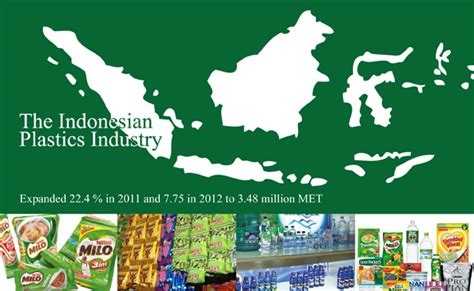 Acrylic Jakarta the plastic industry packaging asia