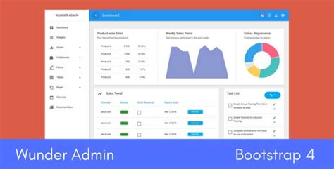 themeforest bootstrap wunder bootstrap 4 material admin template by urbanui