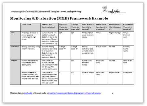 Project Monitoring And Evaluation Template monitoring and evaluation m e framework template tools4dev