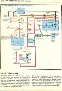 wiring diagram 1960 chevy impala 2005 malibu fuse wiring get free image about wiring diagram