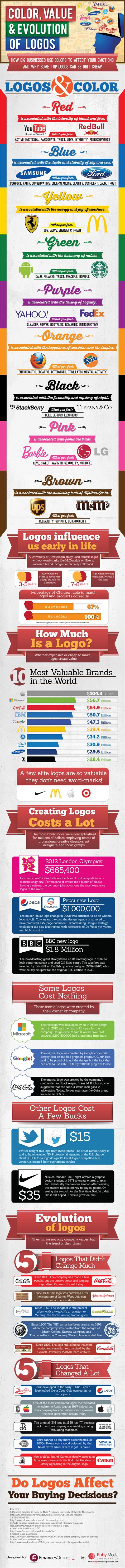 company colors what colors really in company logos infographic
