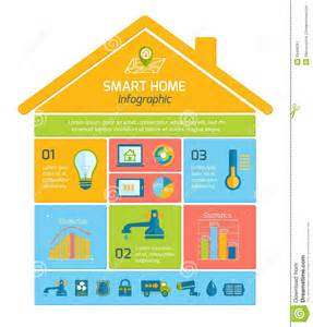 Design Elements For Home Smart Home Automation Technology Infographics Stock Vector