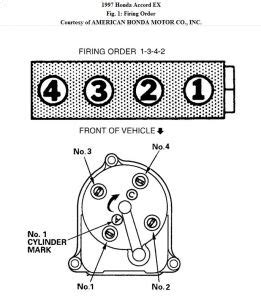 2000 acura spark firing diagram autos post