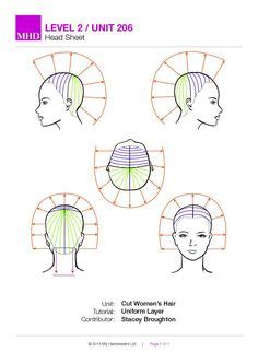stateboard 90 degree haircut step by step 1000 images about 01髮型設計 幾何結構圖 on pinterest larger how