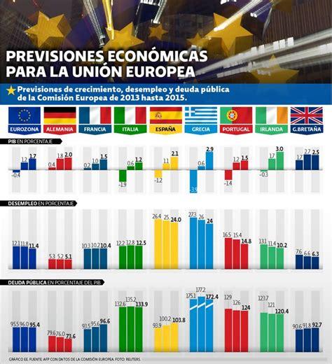 Plantilla Curriculum Vitae Union Europea mejores 15 im 225 genes de curriculum vitae europeo en
