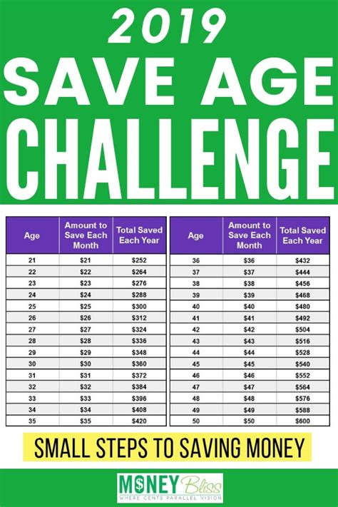 save age challenge  small steps  save money