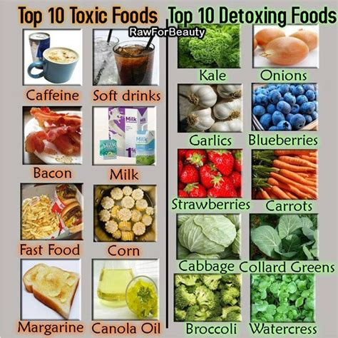 What Do You Eat On A Detox Diet by Vs Bad Foods Fitness Health