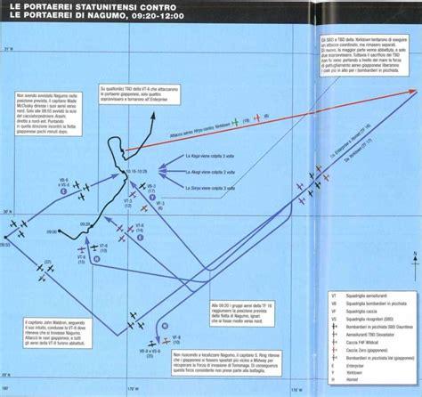 portaerei midway battaglia navale delle midway