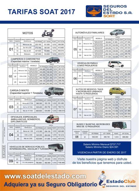 valor del soat vehiculo para 2016 soat tabla de precios 2016 manual soat 2016 colombia