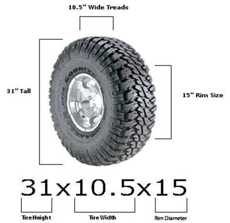 Section Width Of A Tire by Understanding Metric Tire Measurements Quadratec