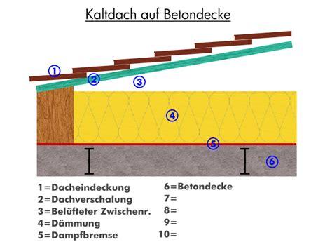 Aufbau Flachdach Betondecke by Flachdach D 228 Mmen Anspruchsvoll Aber Durchaus Machbar