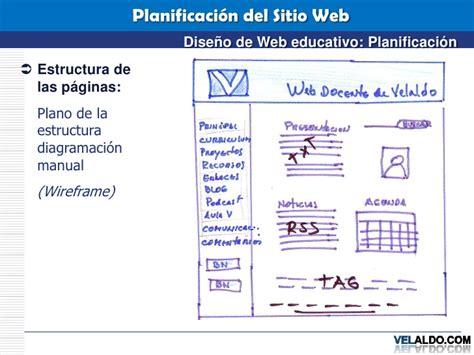 10 sitios en la web resumen culturas mesoamericanas pgina web de planificacion