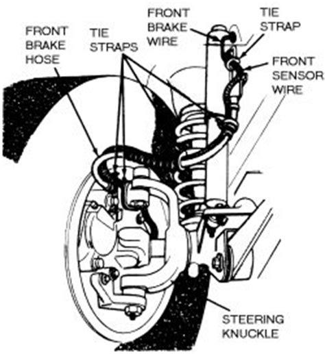 repair anti lock braking 1995 jeep grand cherokee electronic throttle control repair guides bendix anti lock brake system speed sensors autozone com
