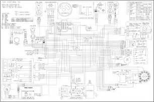 2000 polaris sportsman 500 wiring diagram 2004 polaris sportsman 500 wiring diagram sharedw org