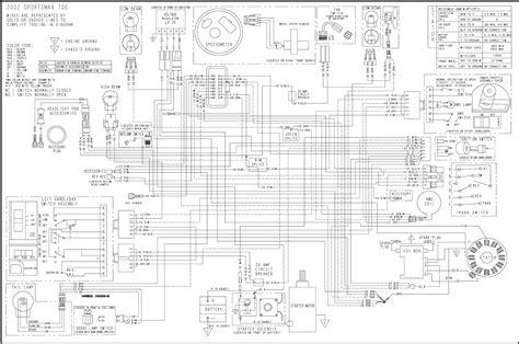 polaris 250 4x4 wiring diagram 2005 polaris trailblazer