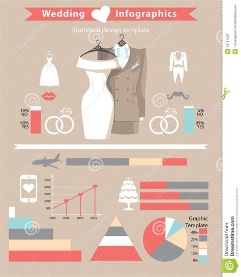 wedding infographic template image gallery infographics