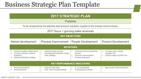 Business Strategic Planning 11 Powerpoint Templates You Must Have The Slideteam Blog It Strategic Plan Template