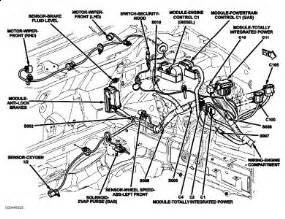 fuse box diagram for 2007 dodge nitro box download free