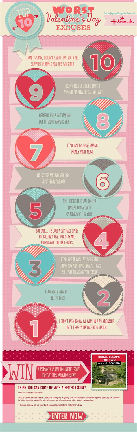 worst s day excuses infographics graphs net