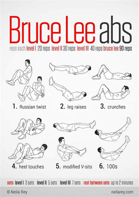 Top 8 Abs Exercises by Best Home Ab Workouts To Build Six Pack