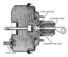 Brake System Diagram Problems 1988 F350 Brake Problems Plowsite