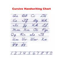 print handwriting chart download