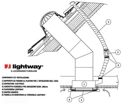 ventilazione forzata bagni lucernario solare tubolare tubo solare illuminazione