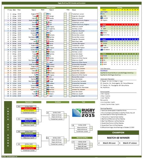 World Cup 2015 Calendar Search Results For Excel Template Rugby World 2015