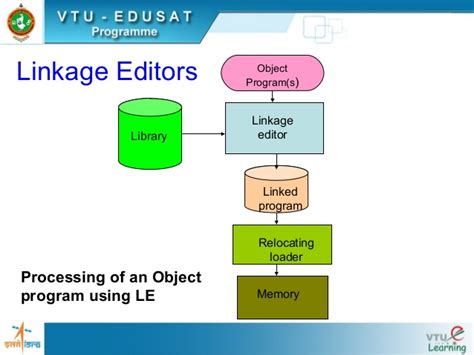 design of linkage editor overall 23 11 2007 hdp