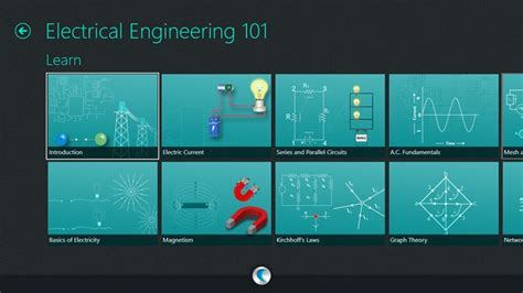 electrical engineering   wagmob app  windows   windows store