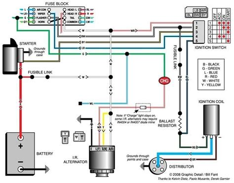 vw ignition switch wiring diagram diagram auto parts