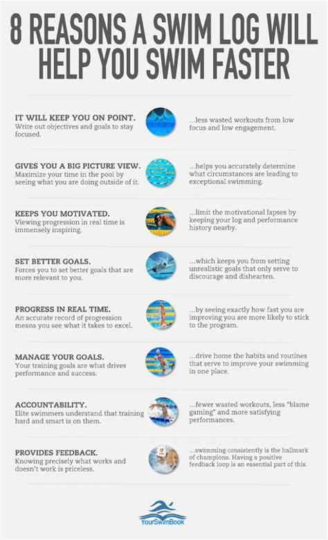 8 Reasons To Be A by 8 Reasons A Swim Log Will Help You Swim Faster Infographic