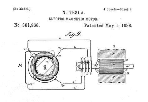 Tesla Electromagnetic Motor Nikola Tesla 231 Izimleri Tasarımlar Elektronik Elektrik