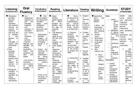 research paper vocabulary research paper vocabulary flashcards quizlet