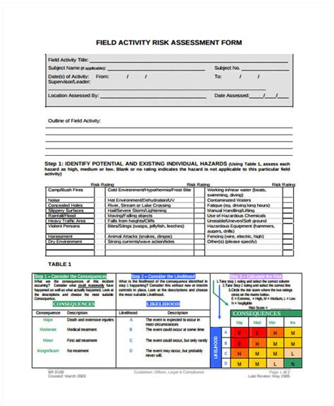 activity risk assessment template risk assessment form template