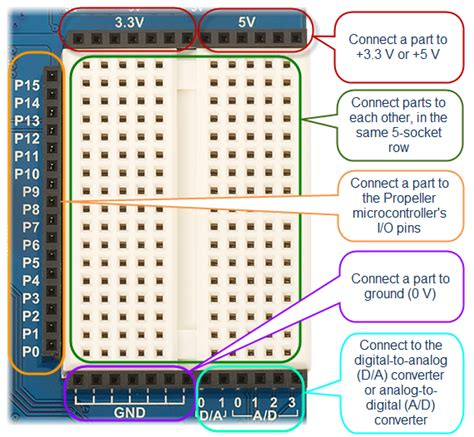breadboard circuit problems breadboard circuit practice 28 images how to learn to use a breadboard quora building