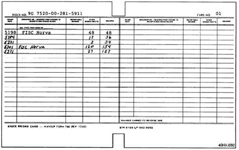 stock record card template stock record