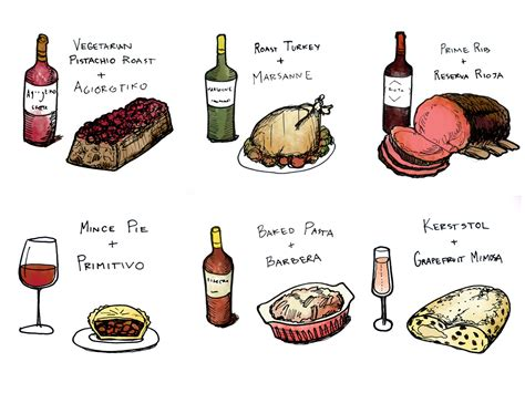best food and wine pairings food and wine pairings with favorites wine folly