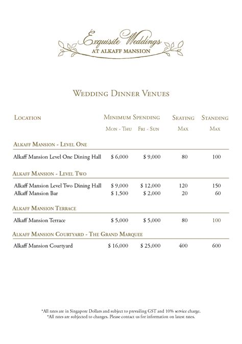 Wedding Card Rates alkaff mansion ristorante wedding venue wedding