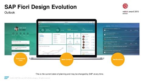 sap design thinking youtube digital transformation needs more than technology