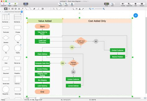 flowchart exles visio create a cross functional flowchart in visio conceptdraw