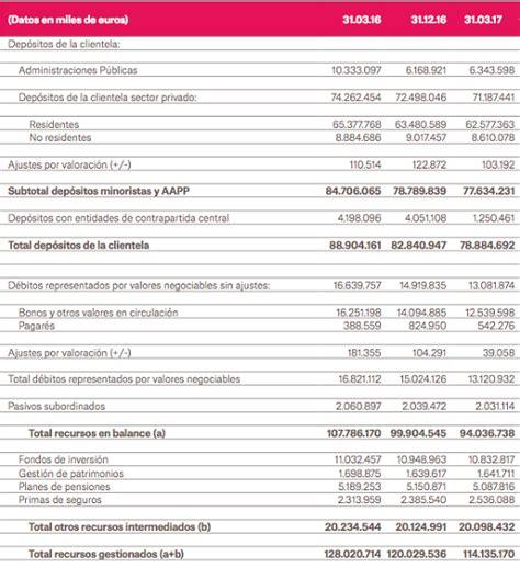 deposito plazo fijo banco popular depositos a plazo fijo 2017 banco popular prestamos