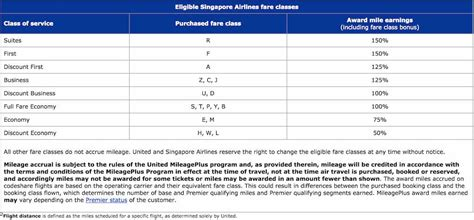 airline service review singapore airlines sq houston intercontinental tx iah  moscow
