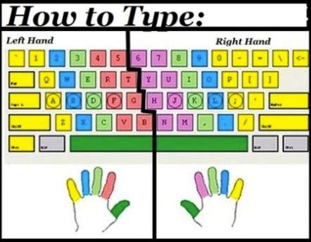keyboard tutorial and typing test online learn typing descargardropbox