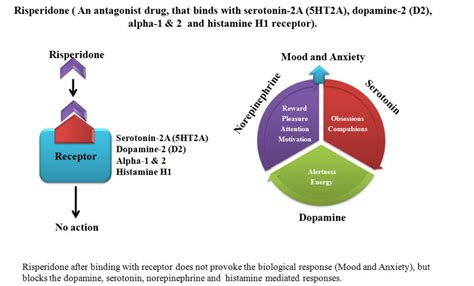 How To Detox From Antipsychotics by Antipsychotic Drugs For Adhd Autismsd